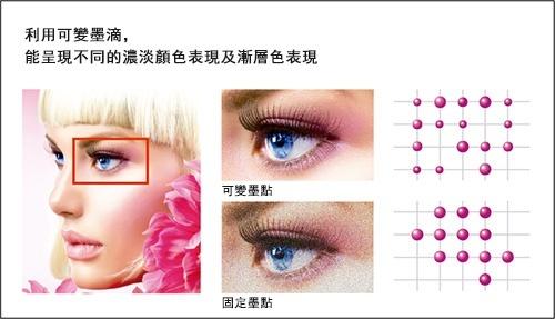 利用可變墨滴,能呈現不同的濃淡顏色表現及漸層色表現