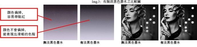 Img.3:有無淡黑色墨水之比較圖