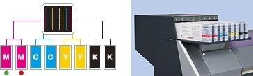 雙墨水匣自動切換UISS功能