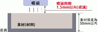 UJF-3042FX