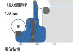 捲筒素材定位裝置