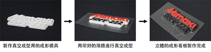 製作真空成型用的成形模具→用印好的薄膜進行真空成型→立體的成形看板製作完成