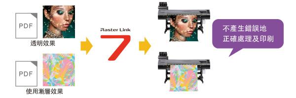 提升PDF檔案的特殊效果(透明效果等)的再現度
