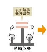 直噴昇華印刷的作業流程3